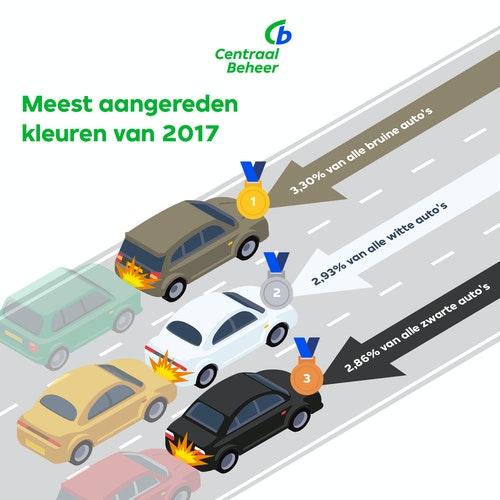 Infographic meest aangereden auto's
