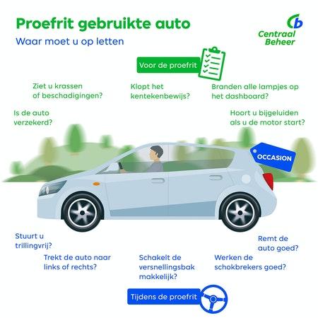 Infographic proefrit gebruikte auto
