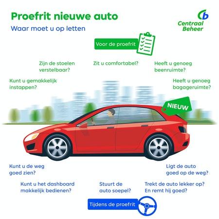 Infographic proefrit nieuwe auto