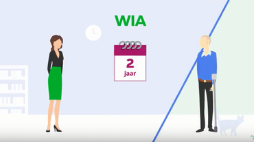 Wat is WIA?